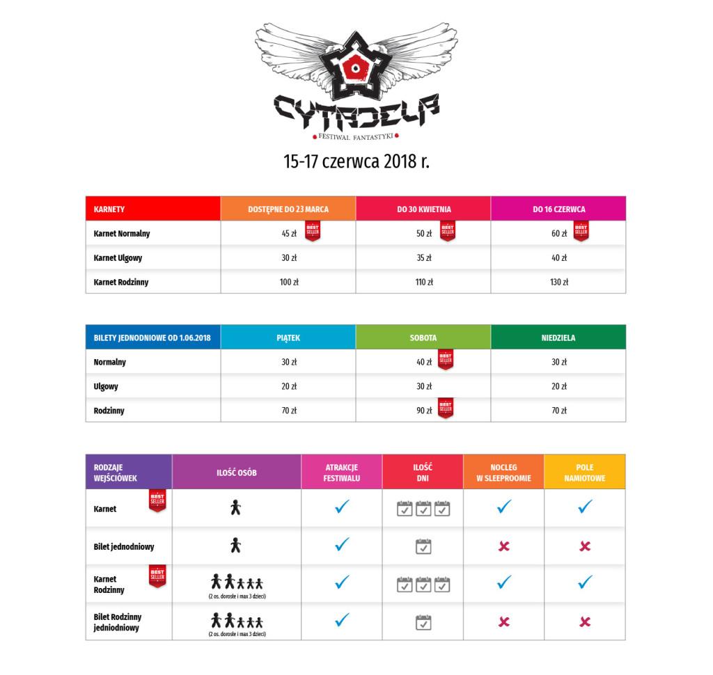 infografika-bilety-karnet23y