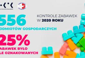 Inspekcja Handlowa: podsumowanie kontroli zabawek w 2020 roku!